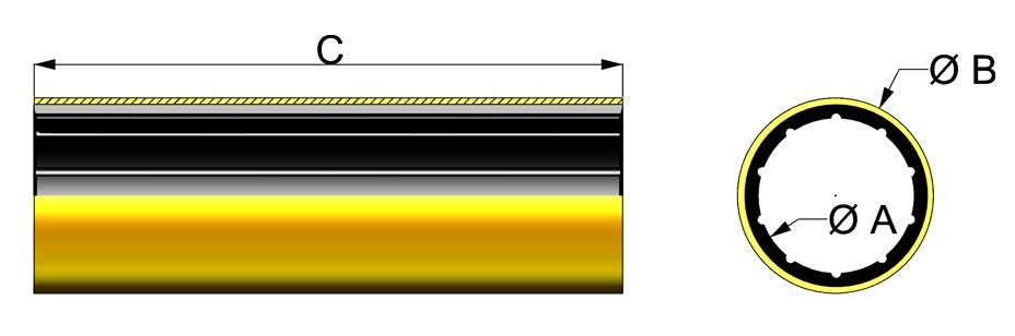Boccole idrolubrificate per barche